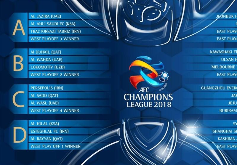 برترینهای لیگ قهرمانان آسیا از نگاه AFC